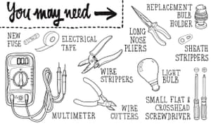 How to mend ... a faulty table lamp | Life and style | The ... Ikea Light Wiring Diagram on