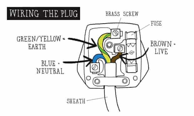 How To Mend A Faulty Table Lamp, Light Socket Wiring Diagram Uk
