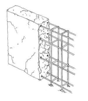 British architecture two: Reinforced concrete