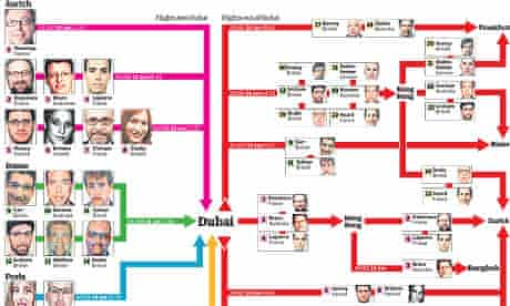 Dubai suspects graphic