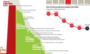 Deficit mountain graphic