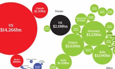 Fact file UK world comparison