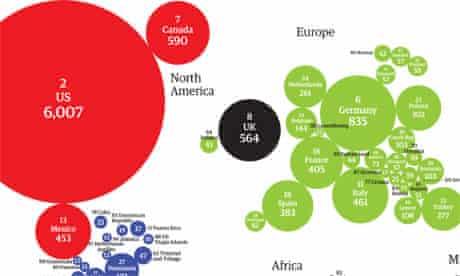 Factfile UK carbon map