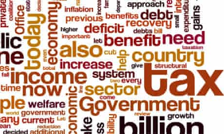 Budget speeches as a wordle