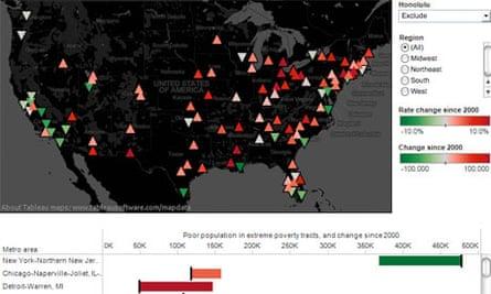 US poorest poor interactive