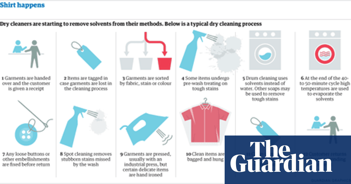 The secrets of the dry-cleaning industry | Fashion | The Guardian