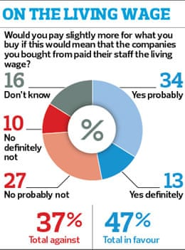 Living wage graphic smaller
