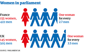 France women MPs2