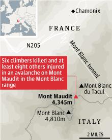 Mont Blanc avalanche map
