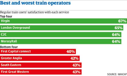 Train satisfaction 2