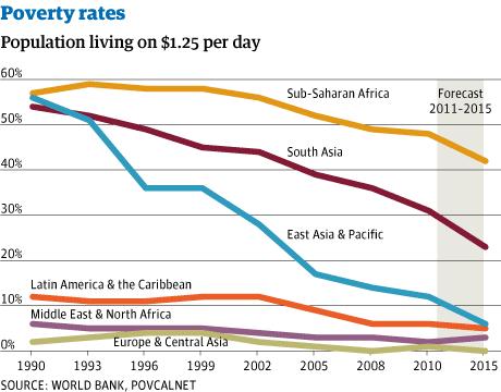 Poverty_rates1
