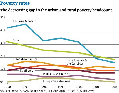 Poverty_rates2