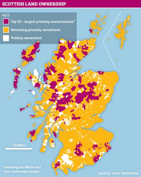 ScotlandLandOwnership