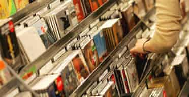 Music sales – CDs