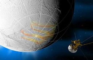 Cassini-Huygens and Saturn's moon Enceladus