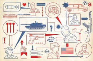 us military social network