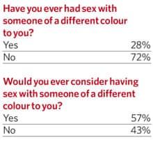 Safe Sex chart5
