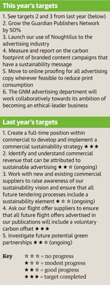 Guardian sustainability report 2008: p17