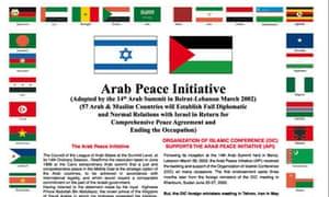 Arab Peace Initiative advert