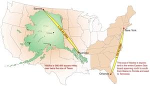 Alaska size comparison