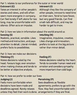 introvert-extrovart