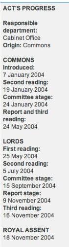 Civil Contingencies Act 2004