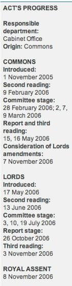 Legislative and Regulatory Reform Act 2006
