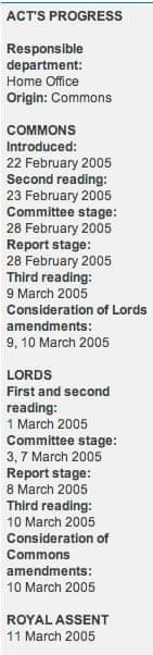 Prevention of Terrorism Act 2005