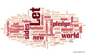 Gallery Wordle Wordclouds: Wordle Wordclouds
