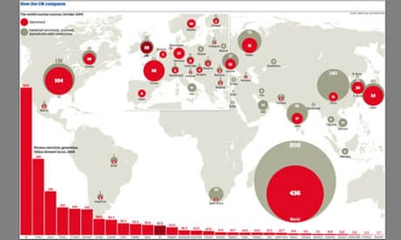 Graphic : Nuclear power around the world