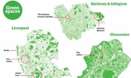 Green cities from CABE graphic