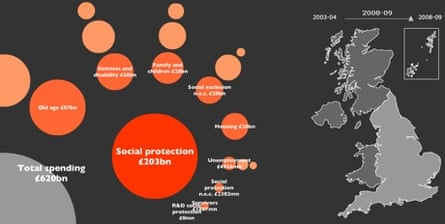 Where Does My Money Go analyses and visualises British government spending
