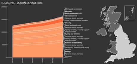 The visualisation also shows spending trends over time