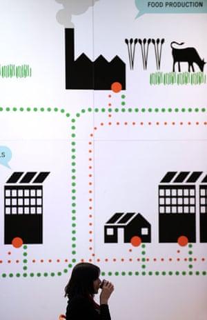 Copenhagen Diary: COP15 : environmental solutions