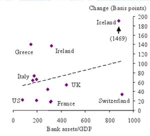 Banking sector and sovereign risk