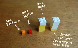 I Lego New York: Beverages