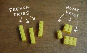 I Lego New York: Fries