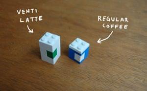 I Lego New York: Coffee