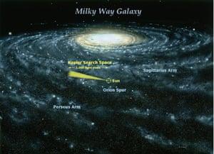 The Kepler Mission: Kepler's Target Region In The Milky Way