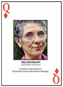 Top 10 climate change deniers: Melanie Phillips