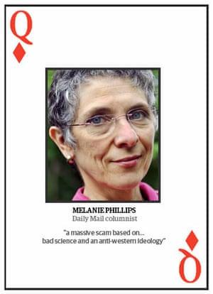 Climate change deniers: Top 10 climate change deniers: Melanie Phillips