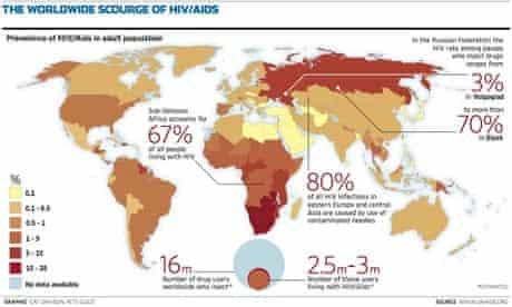 Aids and HIV worldwide