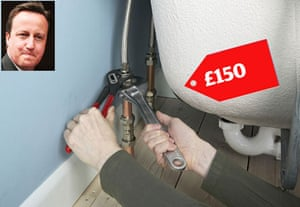 Tory allowances : David Cameron claimed for a £150 plumbing bill