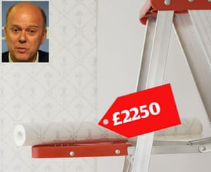 Tory allowances : Chris Grayling claimed £2250 for decoration to his second home