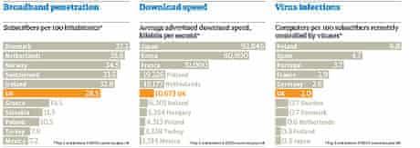 Screenshot of broadband graphic