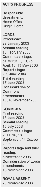 Act's progress: Sexual Offences Act 2003