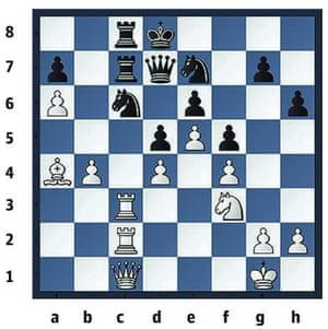 Ronan Bennett and Daniel King on chess: Alekhine v