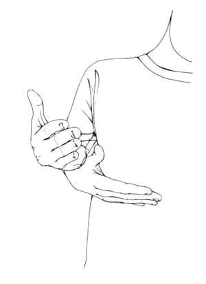 Learn Spanish gestures: Learn Spanish gestures part 2: food part 2