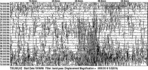 Korea and the US: 2006: A seismogram chart of Tiksi, Russia during North Korea's nuclear test