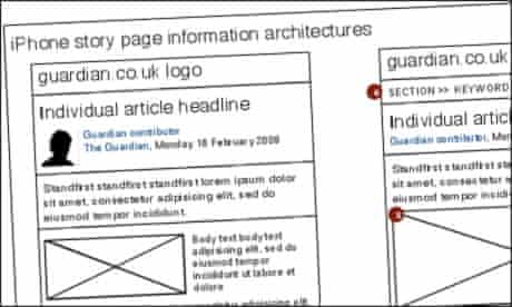A wireframe of The Guardian's iPhone app